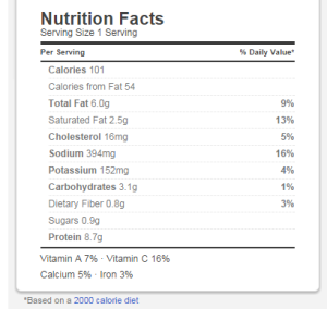 Calorie Breakdown for 1 Serving- calculated at caloriecount.about.com